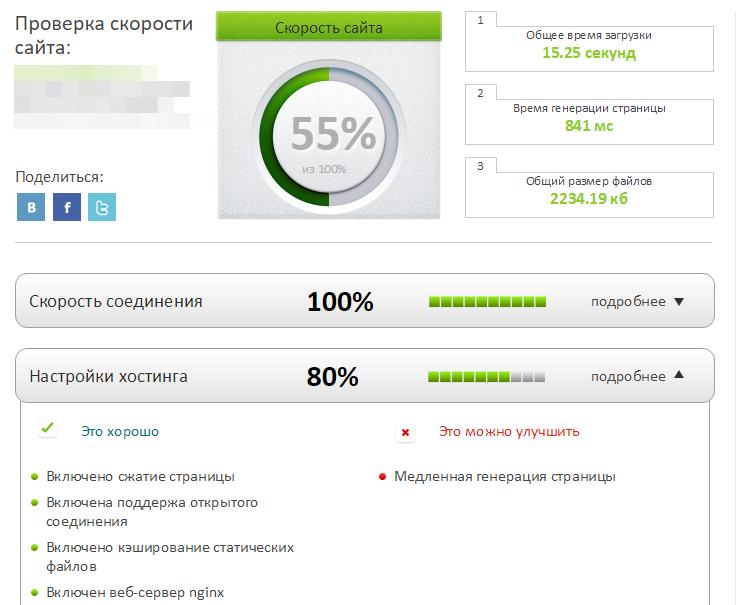 тест скорости загрузки сайта