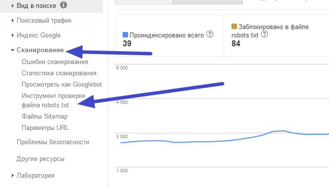 noviy-servis-v-google-webmasters