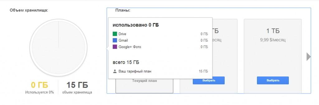 usloviya-google-disk