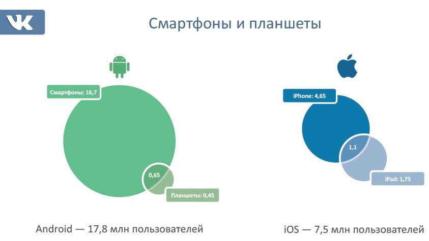 polzovateli-s-smartfonami