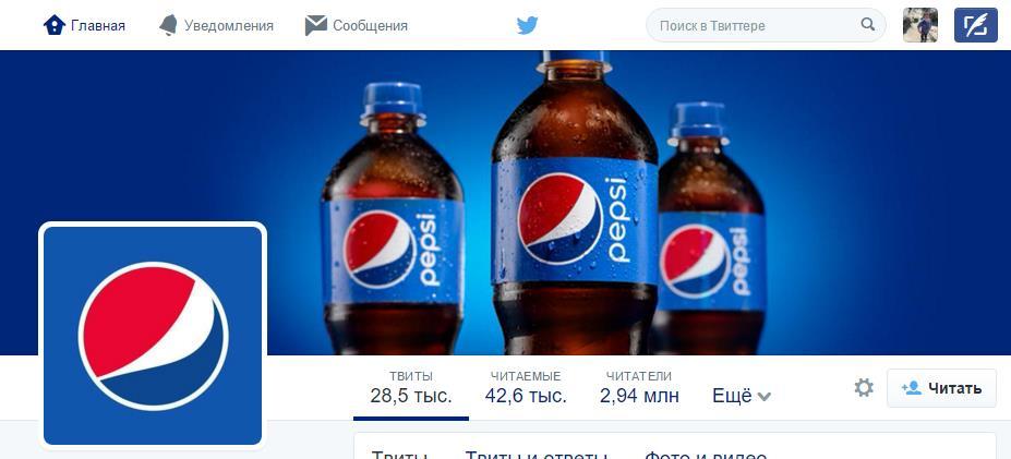графика в твиттере