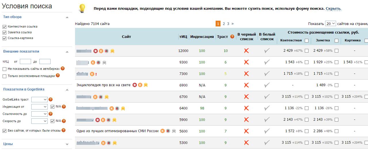 Прогоны сайта направленные на увеличение посещаемости