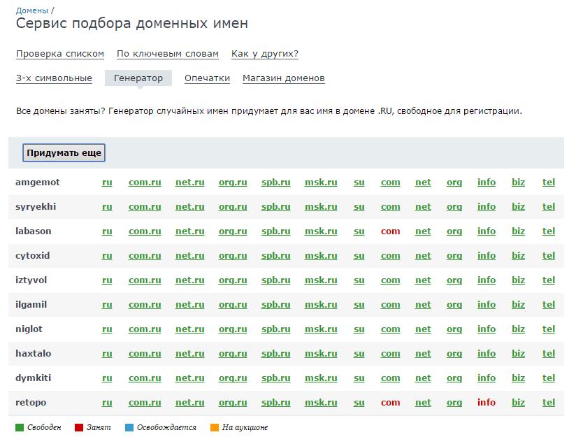 генератор доменных имён nic.ru